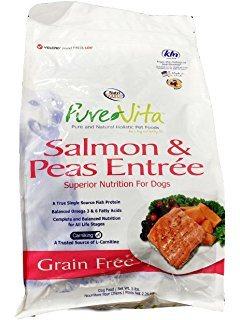 Healthy Dry Dog Food