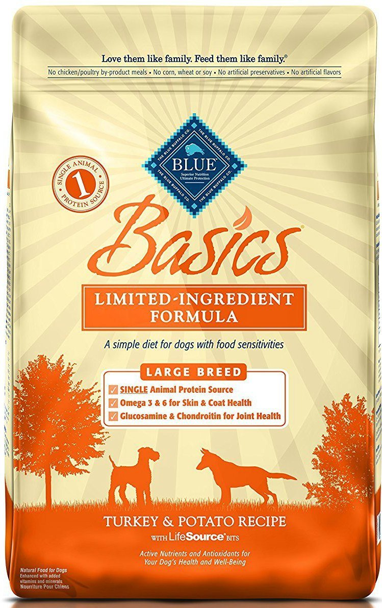 Best Dog Food for Weight Control for Bullmastiff