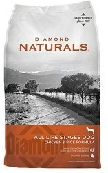 Dry dog food for owners with a limited budget to spend on canine nutrition.